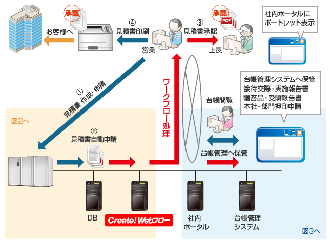 nikkotelecom-sys-01.png