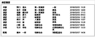 form-15-shoninlist.png