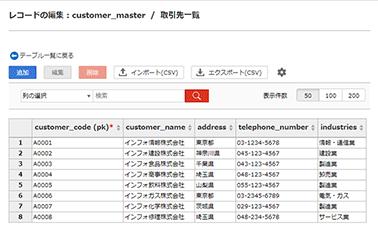 カスタムデータベースで選択肢を一元管理