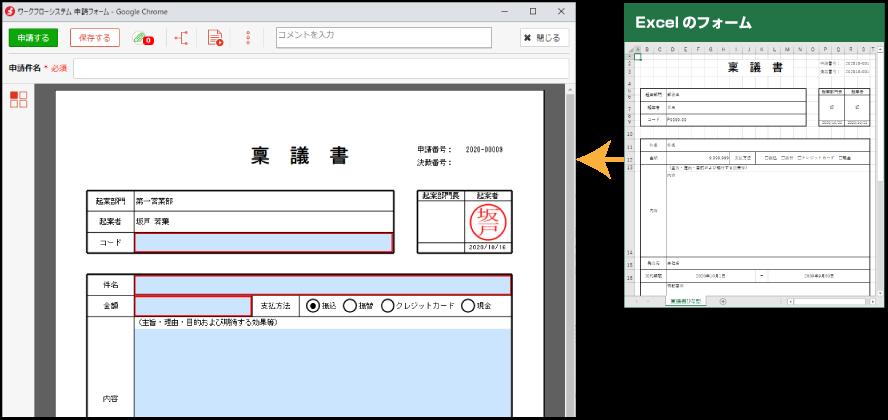 紙イメージの申請・承認フォーム