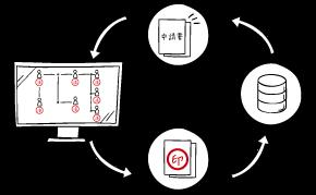 電子承認・電子決裁ワークフローシステムで業務効率を継続的に改善