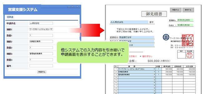 外部システムからの申請フォーム表示